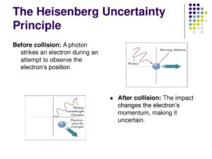 Uncertainty at the Micro Level